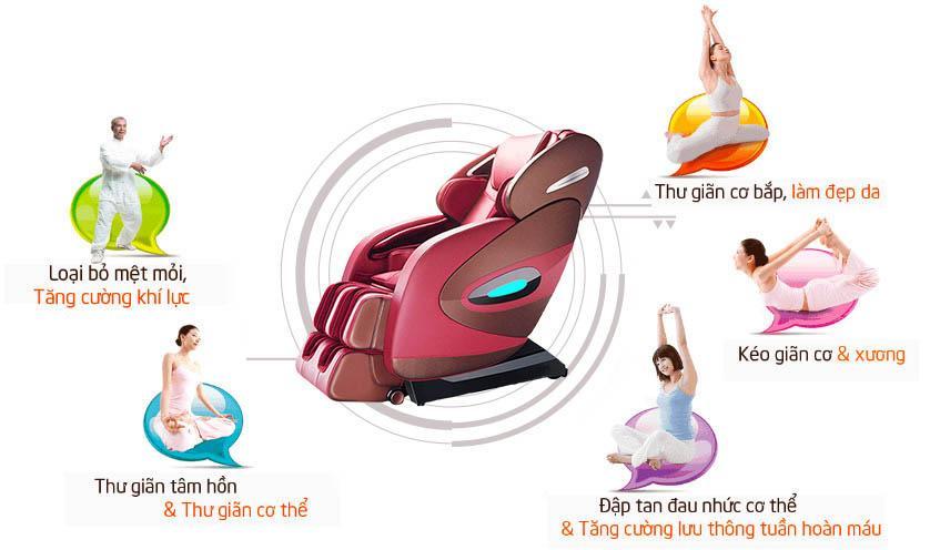 cong-dung-cua-ghe-massage